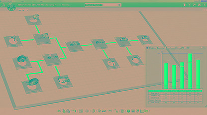 PLM Manufacturing Process Planning