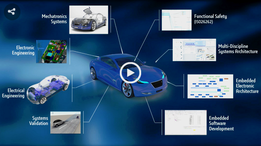 CATIA 3DEXPERIENCE Systems Engineering